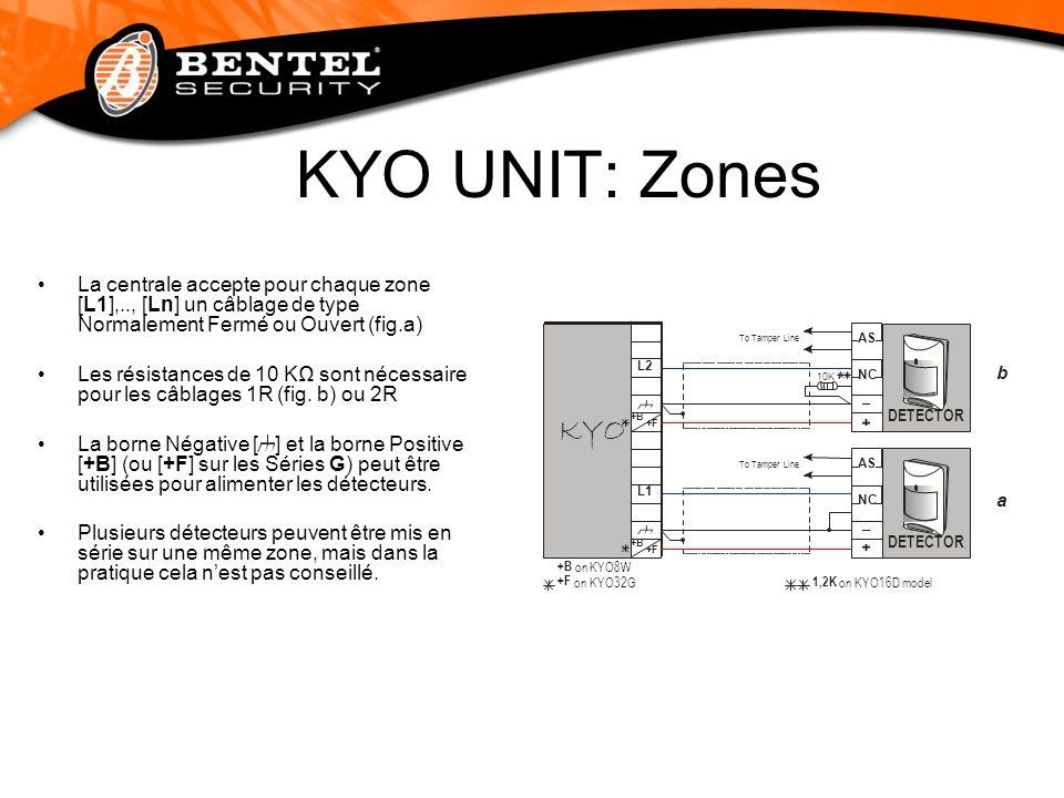 KYO UNIT: Zones La centrale accepte pour chaque zone [L1],.., [Ln] un câblage de type Normalement Fermé ou Ouvert (fig.a)